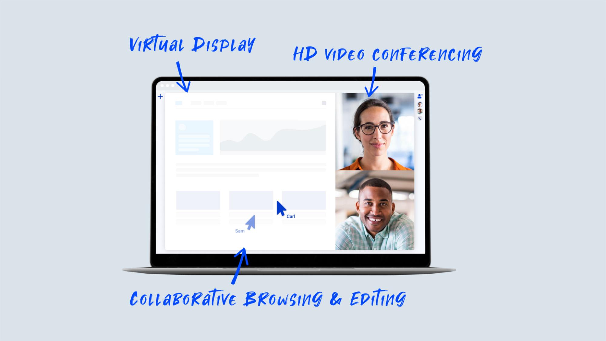 Demodesk-Conversation-Web-Based-Virtual-Display-4
